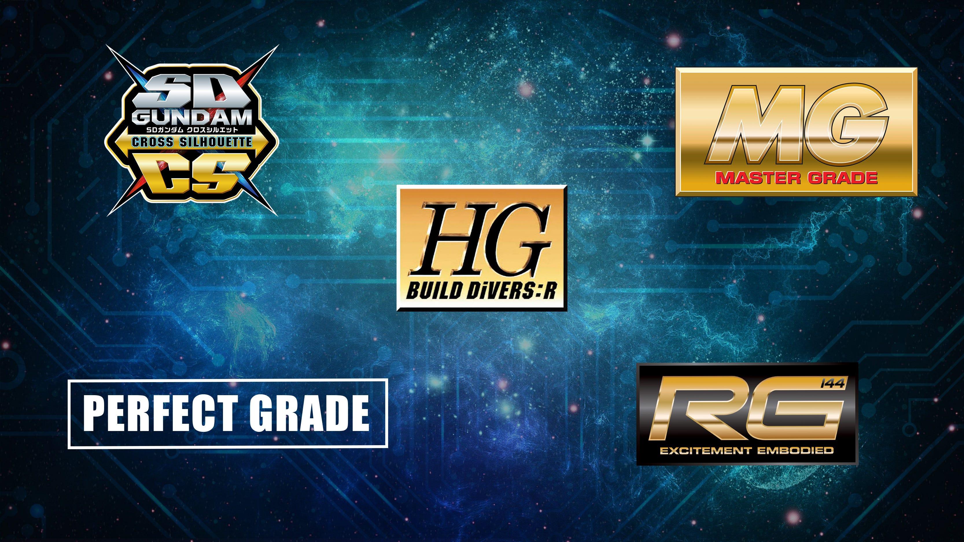 Beginner's Guide: Gundam Grades