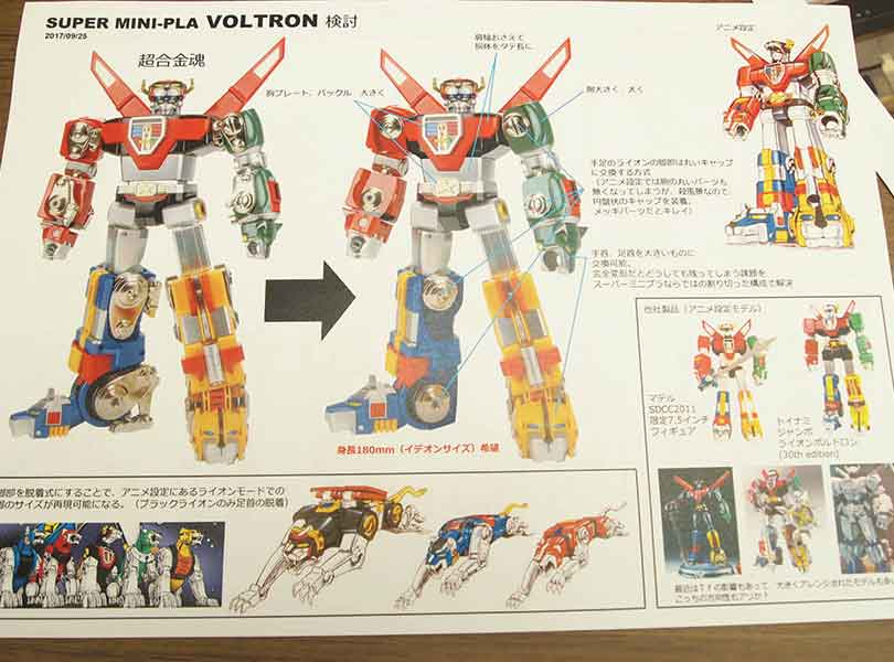 Developers Story of Super Mini-Pla VOLTRON
